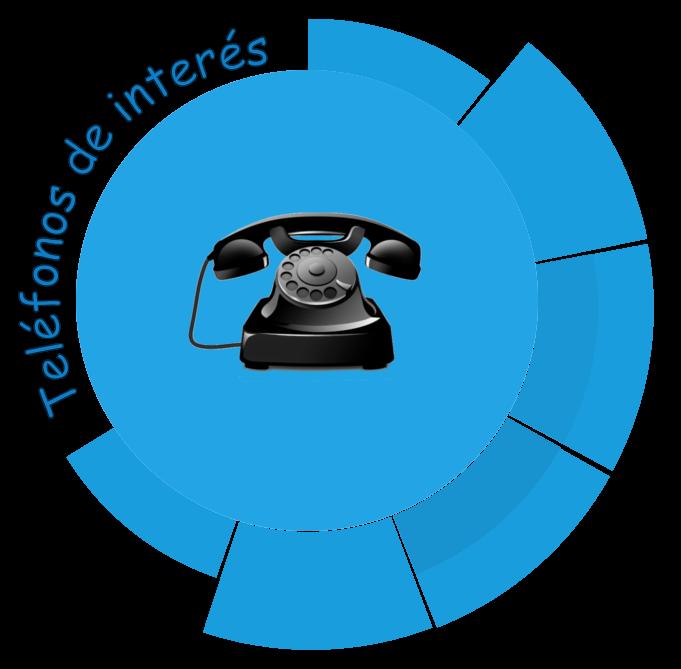 Teléfonos de interés de Laujar de Andarax